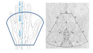 lepenski-vir-oblik-dlana